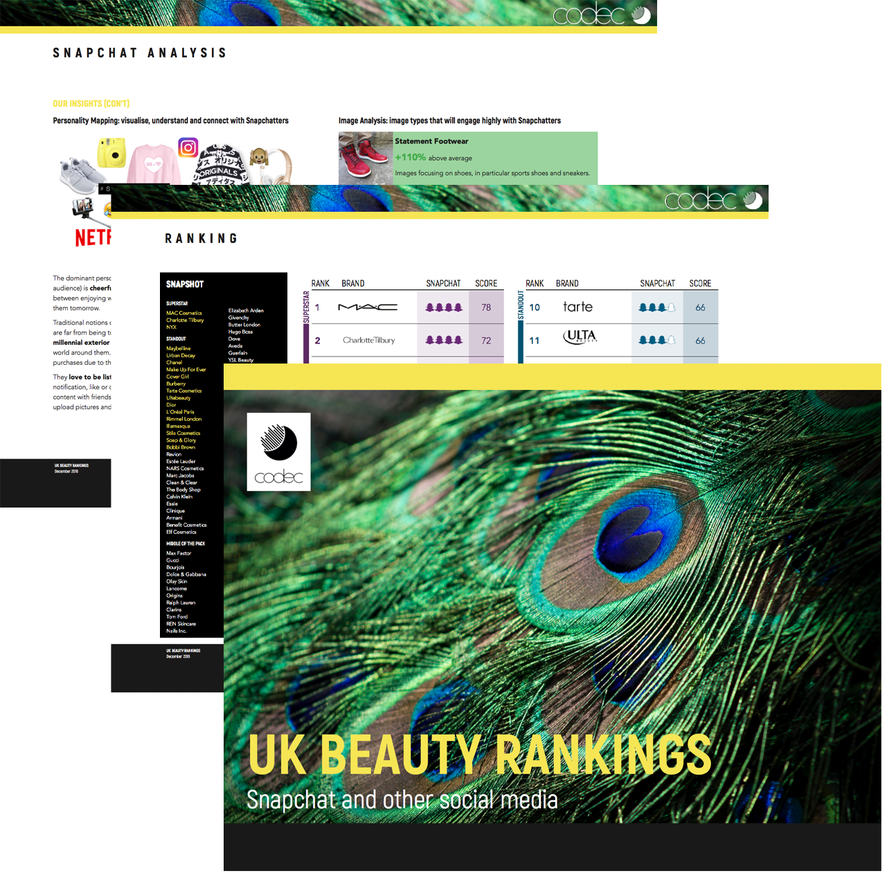 Beauty Report preview.png